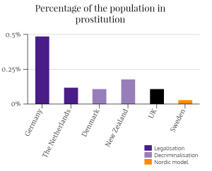 percentage-pop