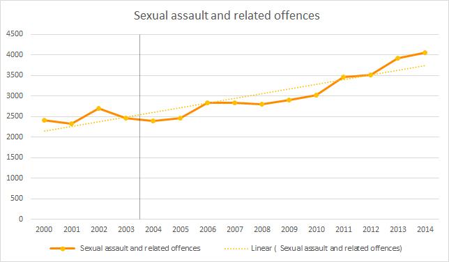 NZ-rape
