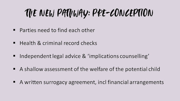 The New Pathway: Pre-conception